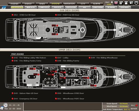 Schemi Elettrici Navali : Un matrimonio di successo per lautomazione nel settore navale